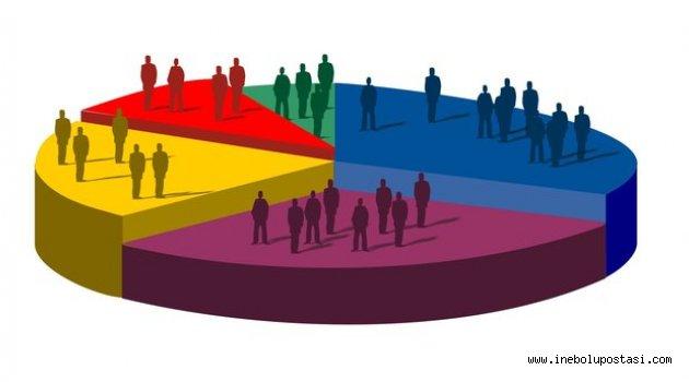 Kastamonu il ve ilçelerinde nüfus sonuçları